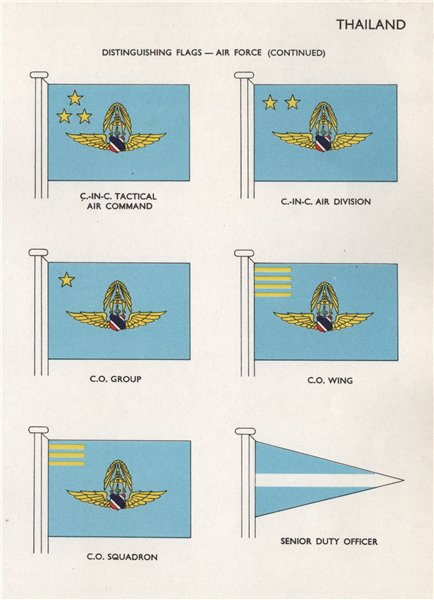 Associate Product THAILAND ARMY FLAGS. C.-In-C. Tactical Air command. Commanding Officer 1958