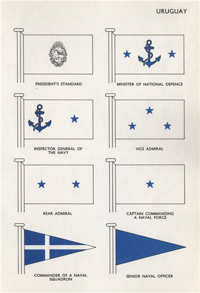 Associate Product URUGUAY FLAGS. President's Standard. Minister of National Defence. Admiral 1958