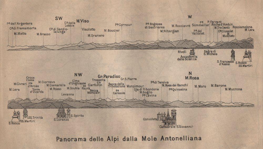 Associate Product Panorama delle Alpi dalla Mole Antonelliana. The Alps from Torino/Turin 1903 map