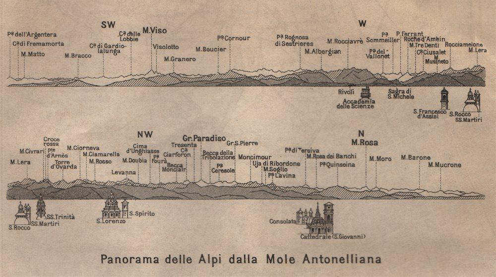 Associate Product Panorama delle Alpi dalla Mole Antonelliana. The Alps from Torino/Turin 1906 map
