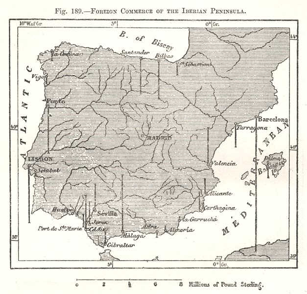 Associate Product Foreign Commerce of the Iberian Peninsula. Spain Portugal. Sketch map 1885