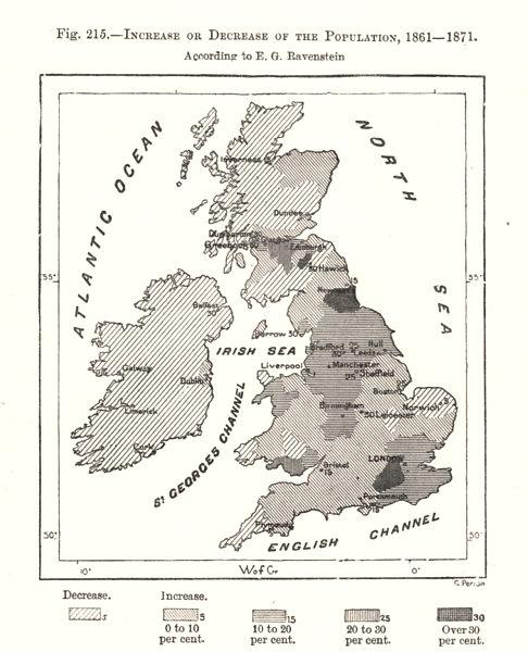 Associate Product Population change 1861-1871, per E G Ravenstein. British Isles. Sketch map 1885