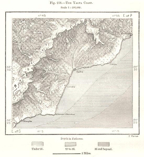 Associate Product The Yalta Coast. Ukraine. Sketch map 1885 old antique vintage plan chart
