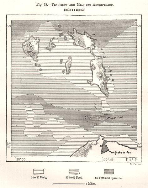 Associate Product Penglai & Miaodao Archipelago. Changdao Changshang. China. Sketch map 1885