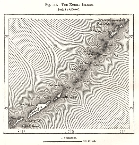Associate Product The Kurile Islands. Japan Russia. Sketch map 1885 old antique plan chart