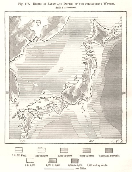 Associate Product Relief of Japan and Depths of the Surrounding Waters. Sketch map 1885 old