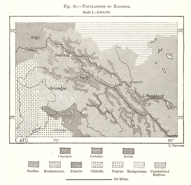 Associate Product Populations of Kashmir. India. Sketch map 1885 old antique plan chart