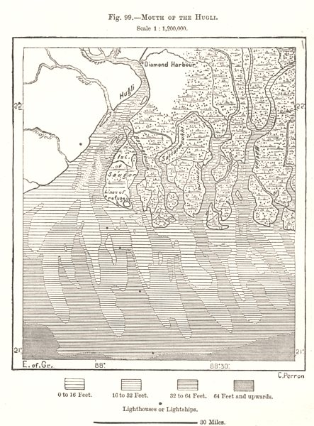 Associate Product Mouth of the Hooghly. India. Sketch map 1885 old antique plan chart