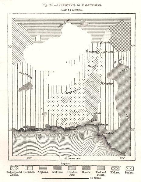 Associate Product Inhabitants of Baluchistan. Pakistan. Sketch map 1885 old antique chart