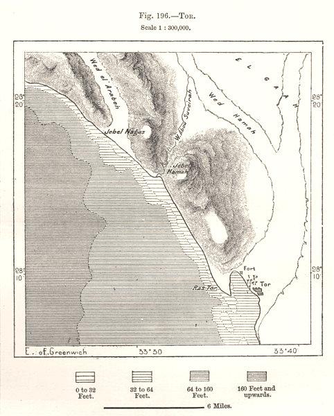 Associate Product El Tor. Egypt. Sketch map 1885 old antique vintage plan chart