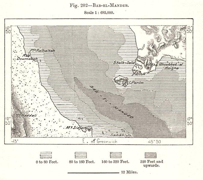 Associate Product Bab-el-Mandeb Straight. Yemen Djibouti Eritrea. Sketch map 1885 old