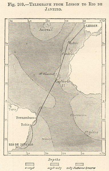 Associate Product Telegraph from Lisbon to Rio de Janeiro. Atlantic Ocean. Sketch map. SMALL 1885