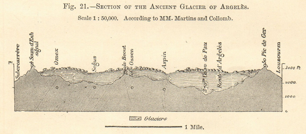 Section of the Ancient Glaciers of Argeles. Hautes-Pyrénées. Section. SMALL 1885