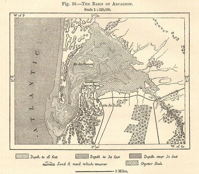 Associate Product Bay of / Bassin d'Arcachon. Cap-Ferret. Dune du Pilat. Gironde. Sketch map 1885