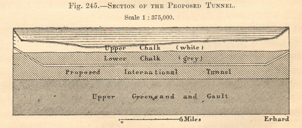 Associate Product Section of the proposed Channel Tunnel. English Channel. Reclus 1885 old print