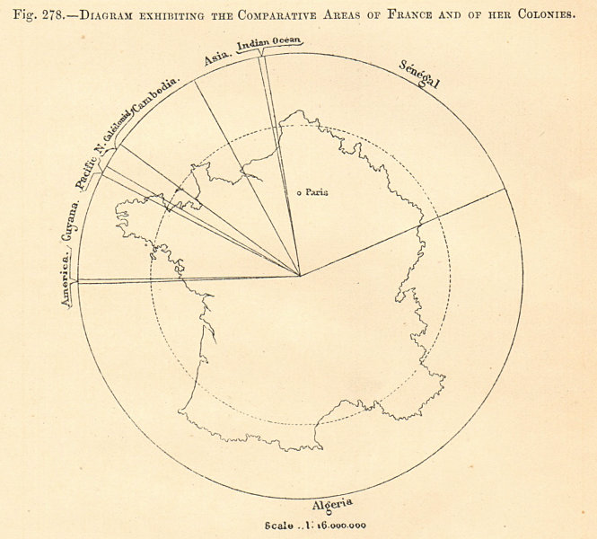 Associate Product Diagram showing the Comparative Areas of France & of her Colonies. Diagram 1885