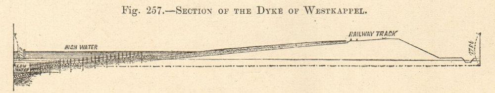 Westkapelle dyke section. Veere Walcheren. Netherlands. Section. SMALL 1885