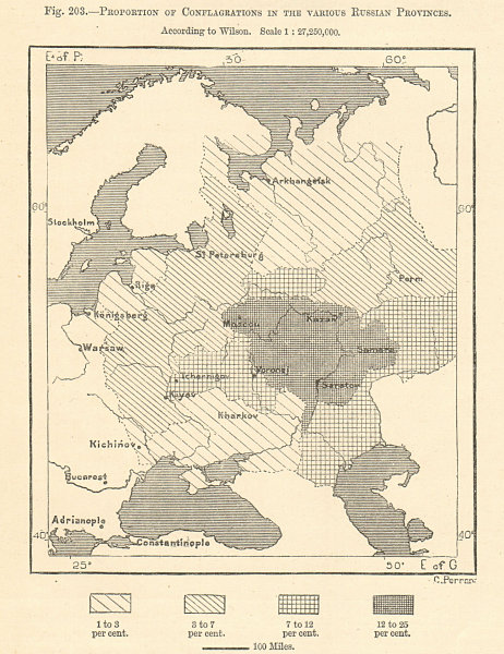 Associate Product Russia. % of properties destroyed by fire annually. Wilson. Sketch map 1885