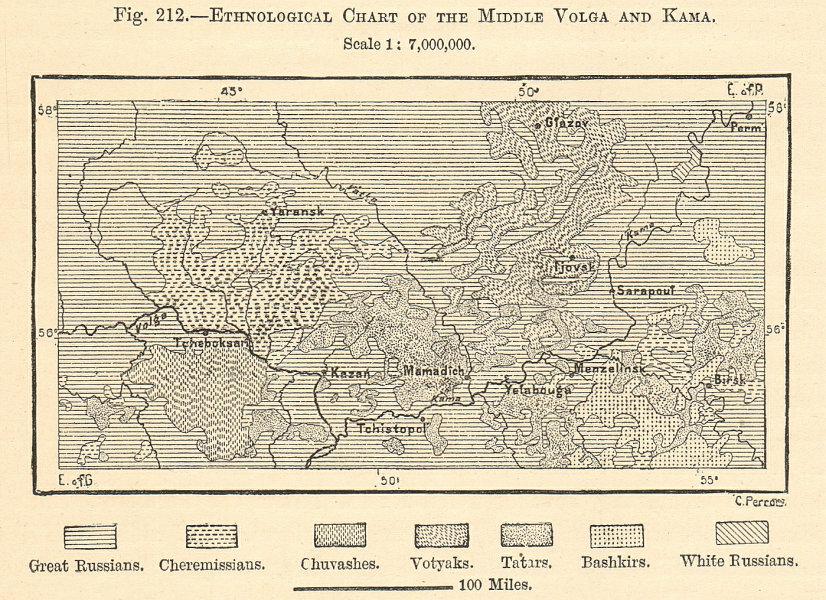Associate Product Middle Volga & Kama ethnic Russians Cheremissians Tatars Votyaks Sketch map 1885