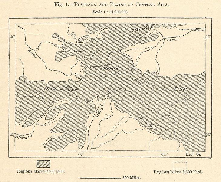 Associate Product Central Asia Plateaux & Plains. Hindu Kush Tian Shan Himalayas. Sketch map 1885