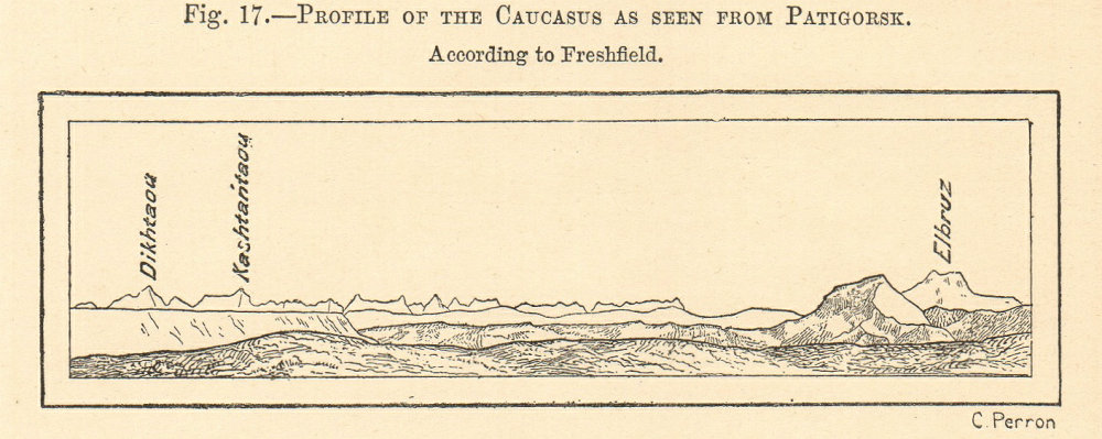 Associate Product Caucasus profile from Pyatigorsk, Russia. Mount Elbrus. Section. SMALL 1885