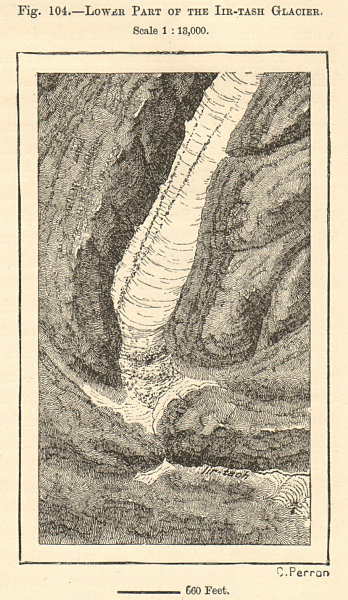 Associate Product Iir-tash (Irtysh) river & glacier, Altai, China. Sketch map 1885 old