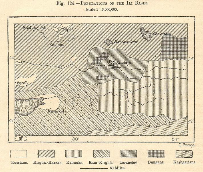 River Ili basin ethnic groups. Kuldzha (Yining) China Kazakhstan Sketch map 1885