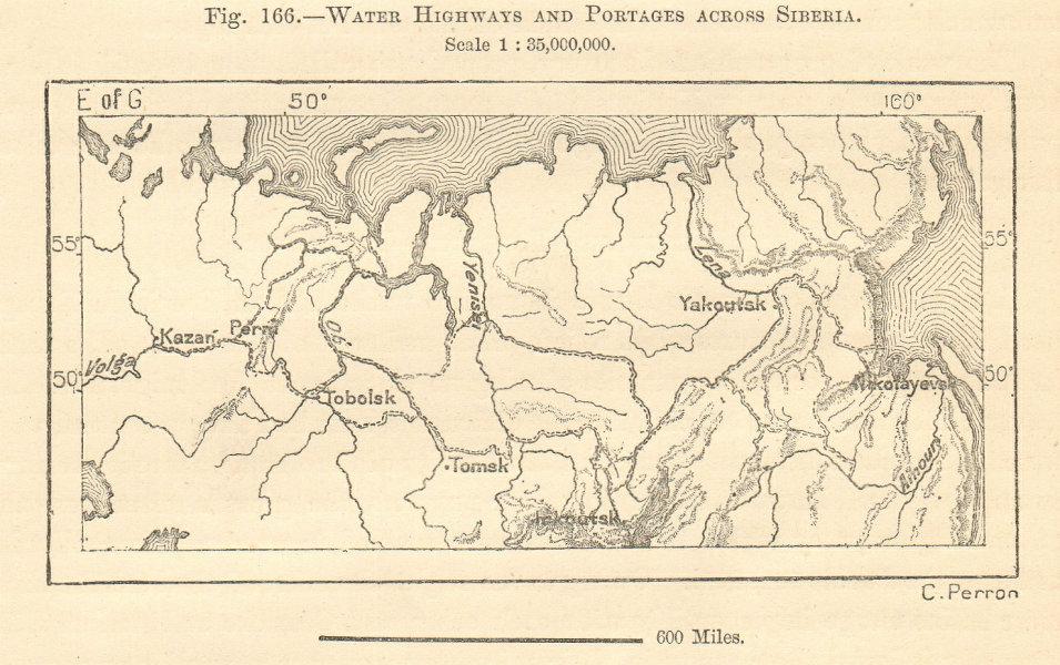 Associate Product Siberia rivers & portages. Ob, Yenisei & Lena rivers. Russia. Sketch map 1885