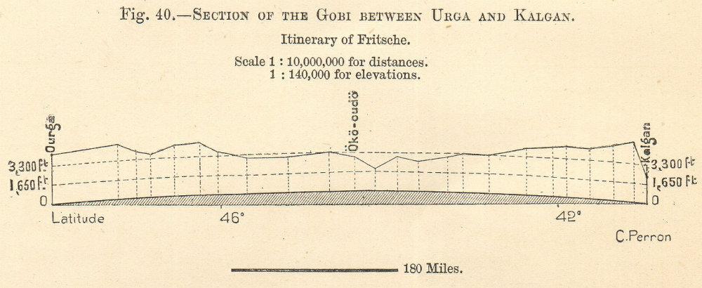 Gobi desert section Kalgan/Zhangjiakou-Urga/Ulaanbaatar Mongolia. SMALL 1885