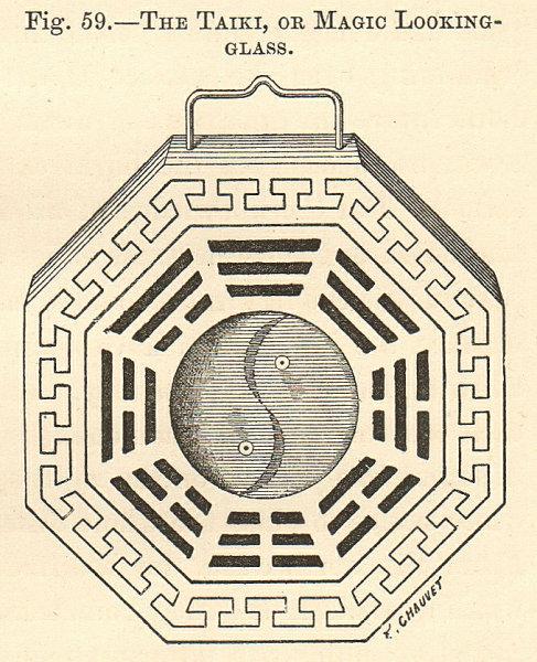 Associate Product Taiki or Magic Looking-glass. Yin & Yang Feng-shui. China. Religious. SMALL 1885