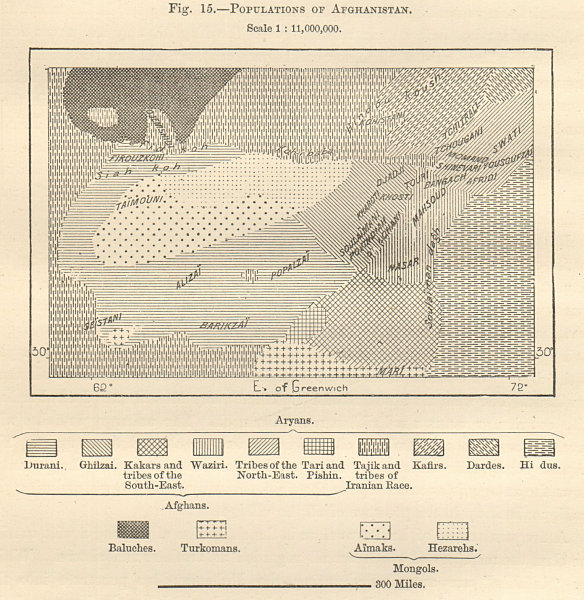 Associate Product Afghanistan Tribes & Ethnicity. Aryans Afghans Mongols. Sketch map 1885