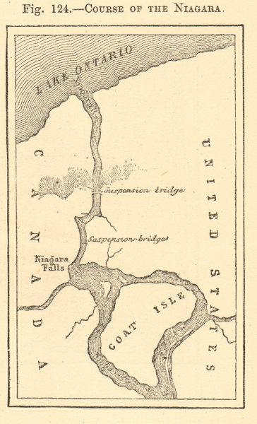 Associate Product Course of the Niagara. North America. Niagara Falls. SMALL sketch map 1886