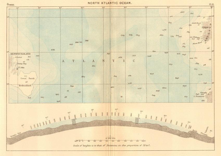 Associate Product North Atlantic Ocean 1886 old antique vintage map plan chart