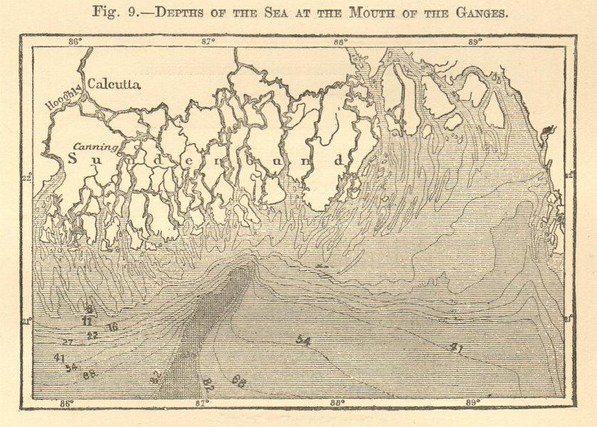 Associate Product Ganges delta sea depths. Bangladesh. Calcutta Sundarbans. SMALL sketch map 1886
