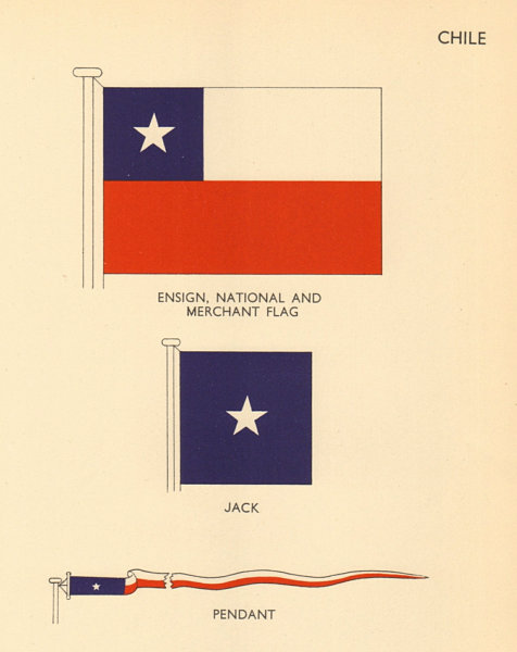 Associate Product CHILE FLAGS. Ensign, National and Merchant Flag, Jack, Pendant 1955 old print
