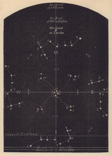 Horizon of London. Star chart. PROCTOR 1881 old antique vintage print picture