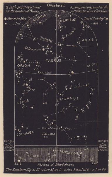 Southern night sky star chart January. Capricorn. Dec 21-Jan 20. PROCTOR 1881