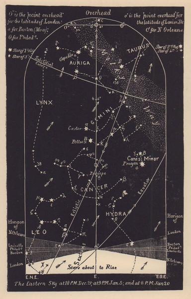Eastern night sky star chart January. Capricorn. Dec 21-Jan 20. PROCTOR 1881