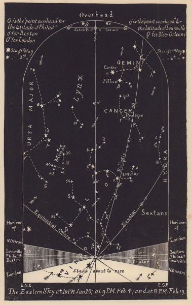 Eastern night sky star chart February. Aquarius. Jan 20-Feb 19. PROCTOR 1881