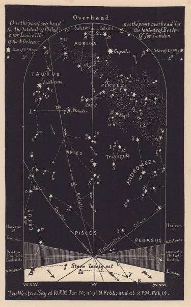 Western night sky star chart February. Aquarius. Jan 20-Feb 19. PROCTOR 1881