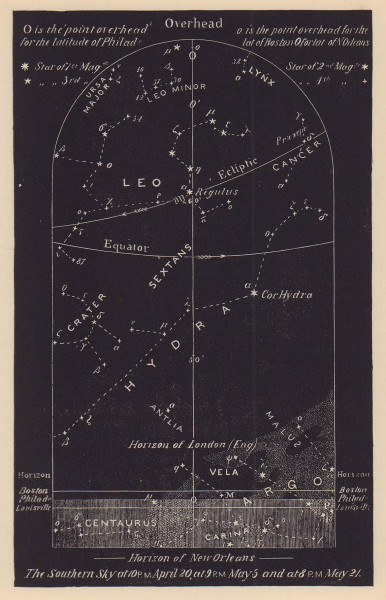 Southern night sky star chart April. Aries. March 21-April 20. PROCTOR 1881