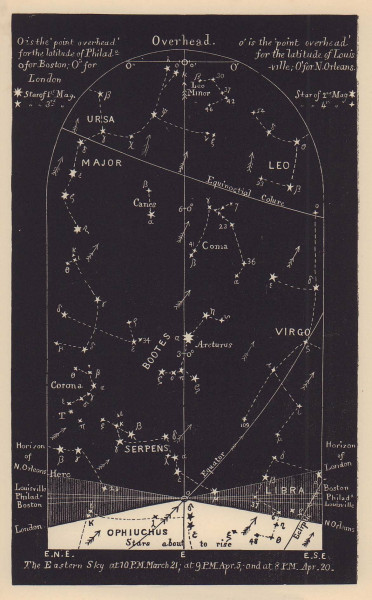 Eastern night sky star chart April. Aries. March 21-April 20. PROCTOR 1881