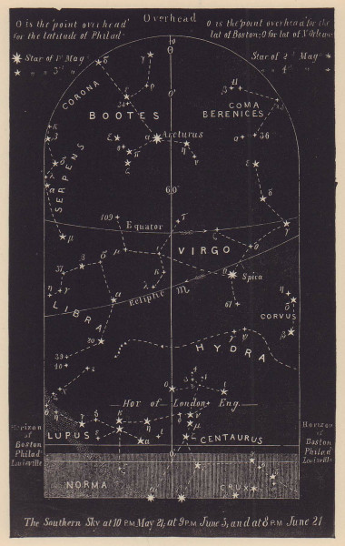 Southern night sky star chart June. Gemini. May 21-June 21. PROCTOR 1881 print