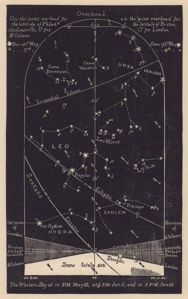 Western night sky star chart June. Gemini. May 21-June 21. PROCTOR 1881 print