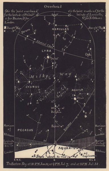 Eastern night sky star chart July. Cancer. June 21-July 22. PROCTOR 1881 print