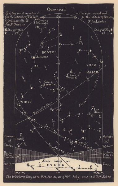 Western night sky star chart July. Cancer. June 21-July 22. PROCTOR 1881 print