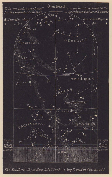 Southern night sky star chart August. Leo. July 22-Aug 23. PROCTOR 1881 print