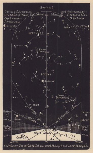 Western night sky star chart August. Leo. July 22-Aug 23. PROCTOR 1881 print