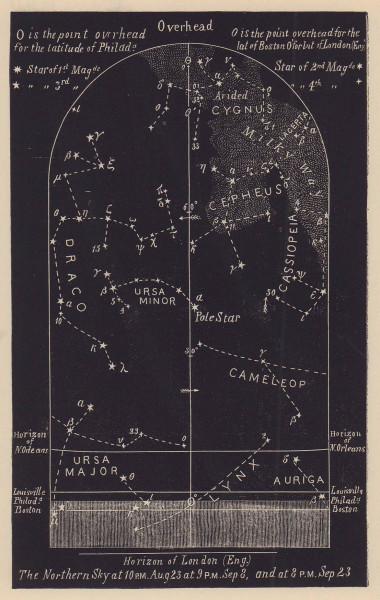 Northern night sky star chart September. Virgo. Aug 23-Sep 23. PROCTOR 1881