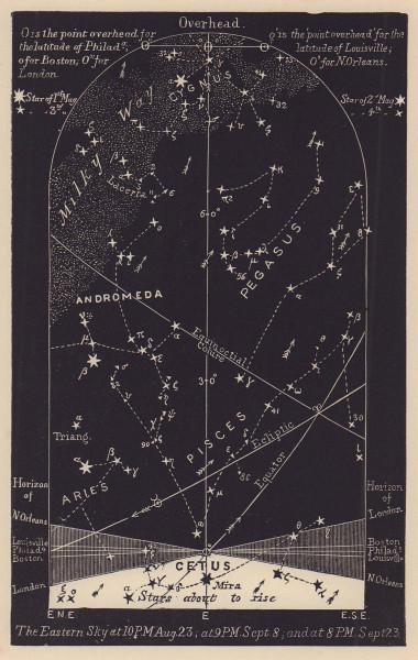 Eastern night sky star chart September. Virgo. Aug 23-Sep 23. PROCTOR 1881